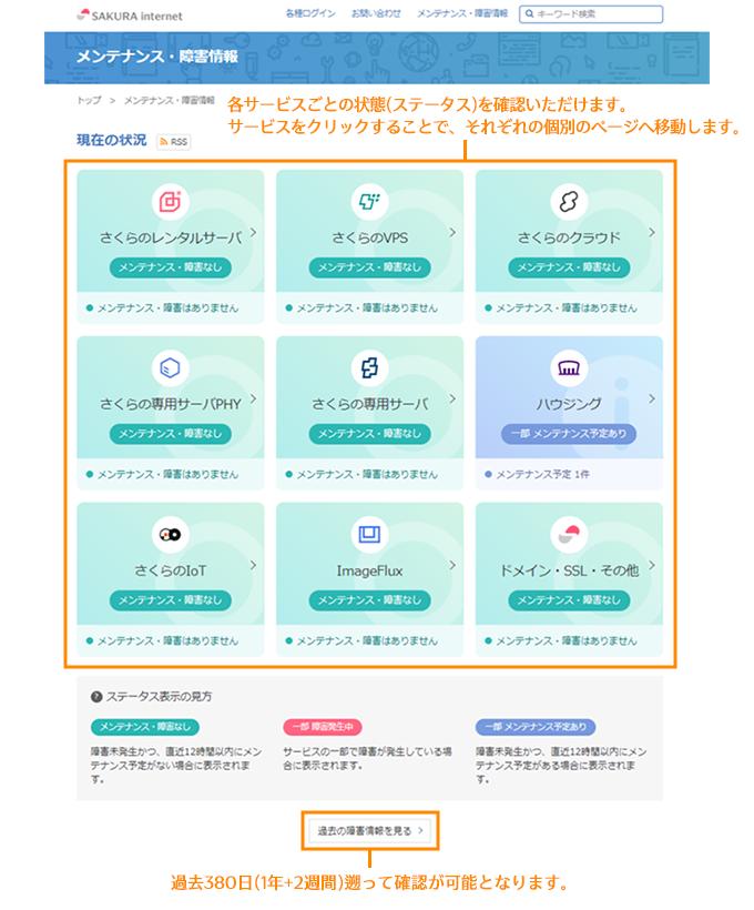 メンテナンス・障害ページのイメージ